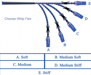 Custom Crop Flex Options